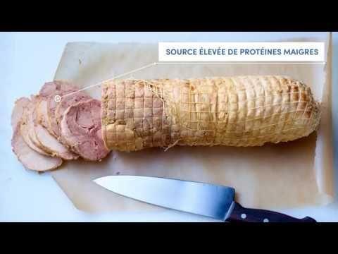Rôti de dindon désossé (viande blanche et brune)